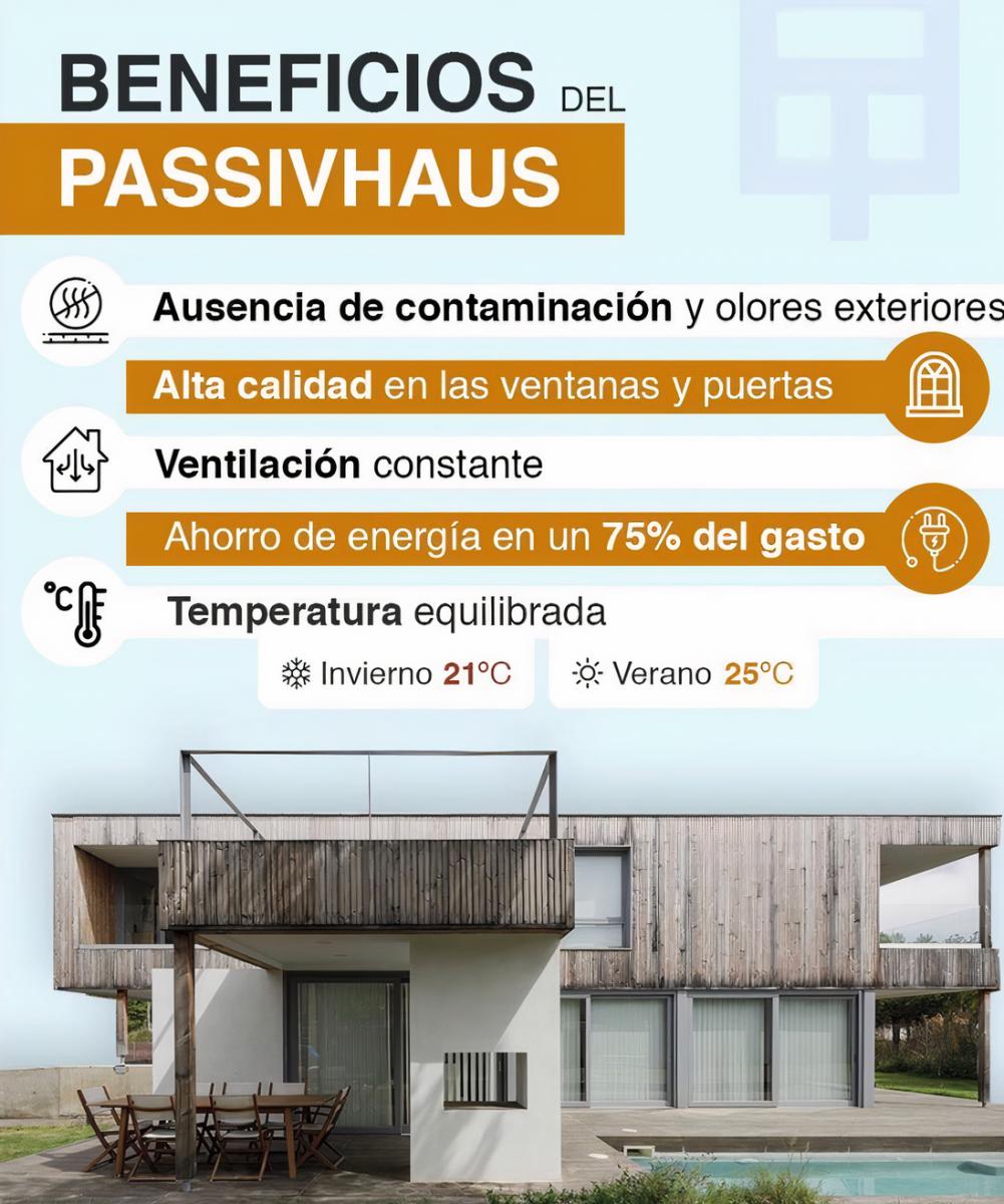 Beneficios del Passivhaus - Cornellà - Terrassa - Barcelona